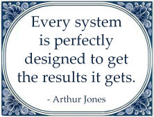 every system arthur jones