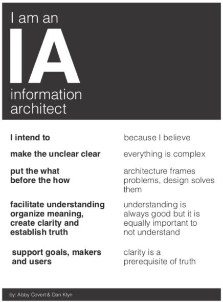 informatie architect information architect manifesto
