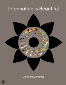 Information is beautiful David McCandless