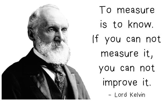 measure know lord kelvin improve meten weten
