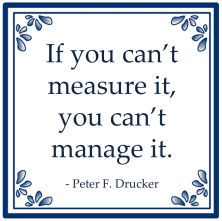 measure manage peter drucker
