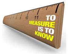 to measure is to know prestatiemeting