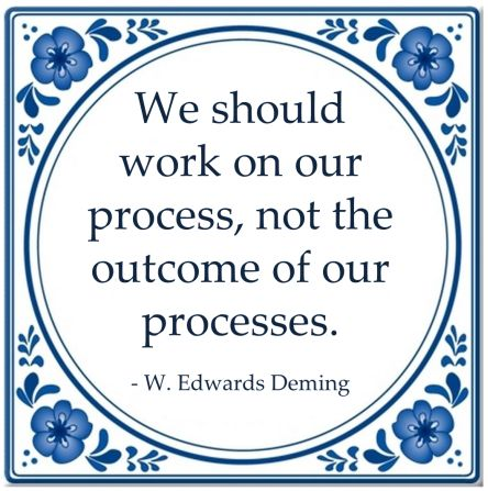 work process outcome processes quote deming